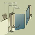 Exemple d'installation du Kit d'alimentation solaire Somfy sur un portail