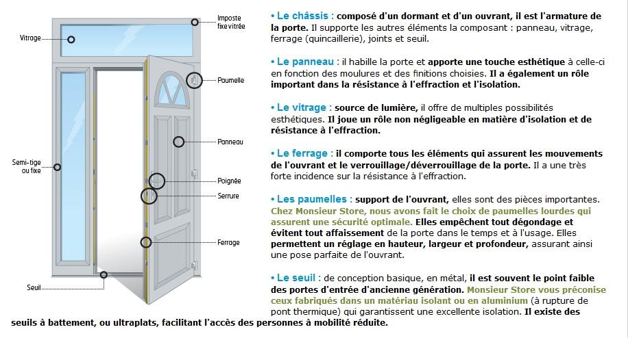 porte store 62. Black Bedroom Furniture Sets. Home Design Ideas